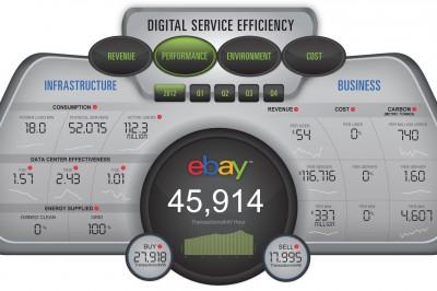 MPG для центров обработки данных