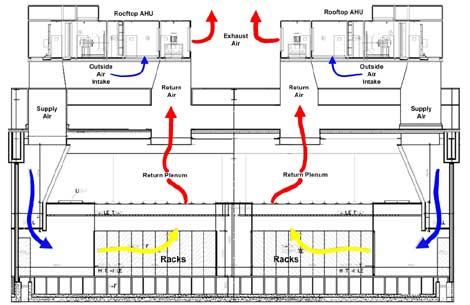 Схема системы экономизации воздуха