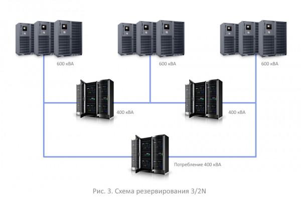 Схема резервирования 3/2N