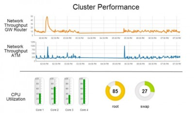 CA Nimsoft Monitor