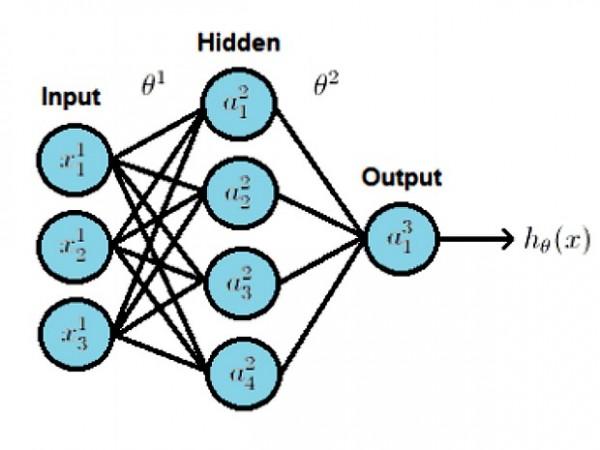 Google использует нейронные сети