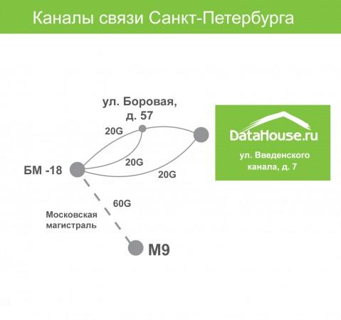 Презентация_DT_6