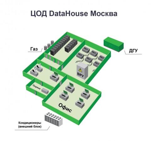 Планировка ЦОД DataHouse в Москве