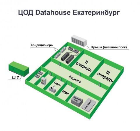 Планировка ЦОД DataHouse в Екатеринбурге