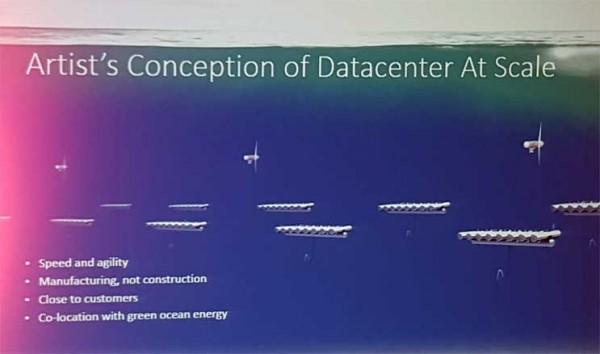 Подводные контейнерные дата-центры могут быть сгруппированы вместе и погружены на дно океана.