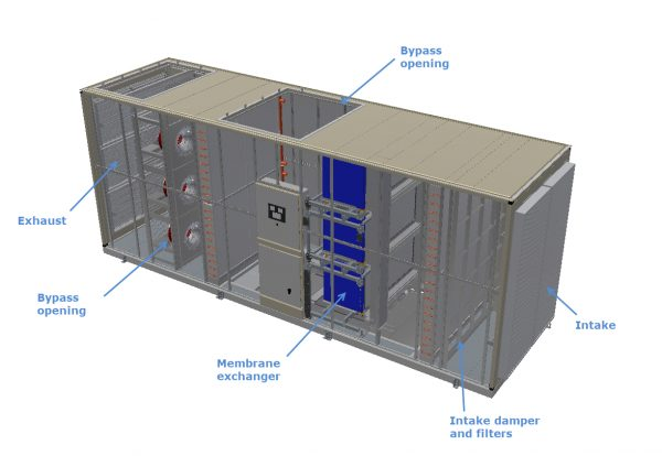 StatePoint Liquid Cooling, SPLC, StatePoint Technology Unit