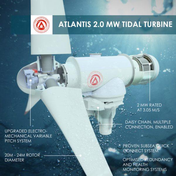 Simec Atlantis Energy