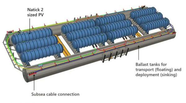 Microsoft представила подводный ЦОД третьего поколения